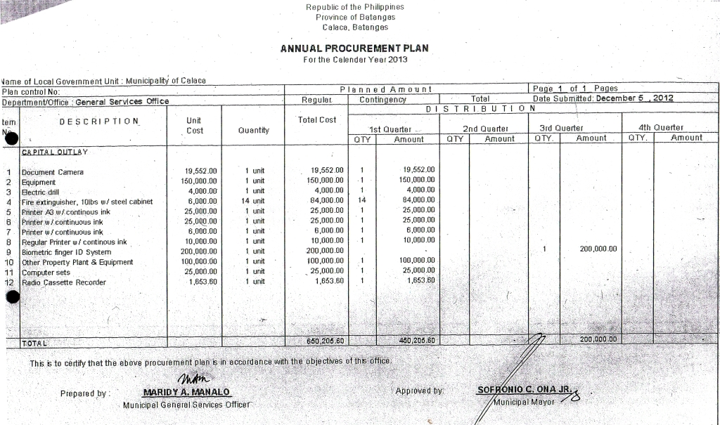 annual-procurement-plan_capital-outlay_2013