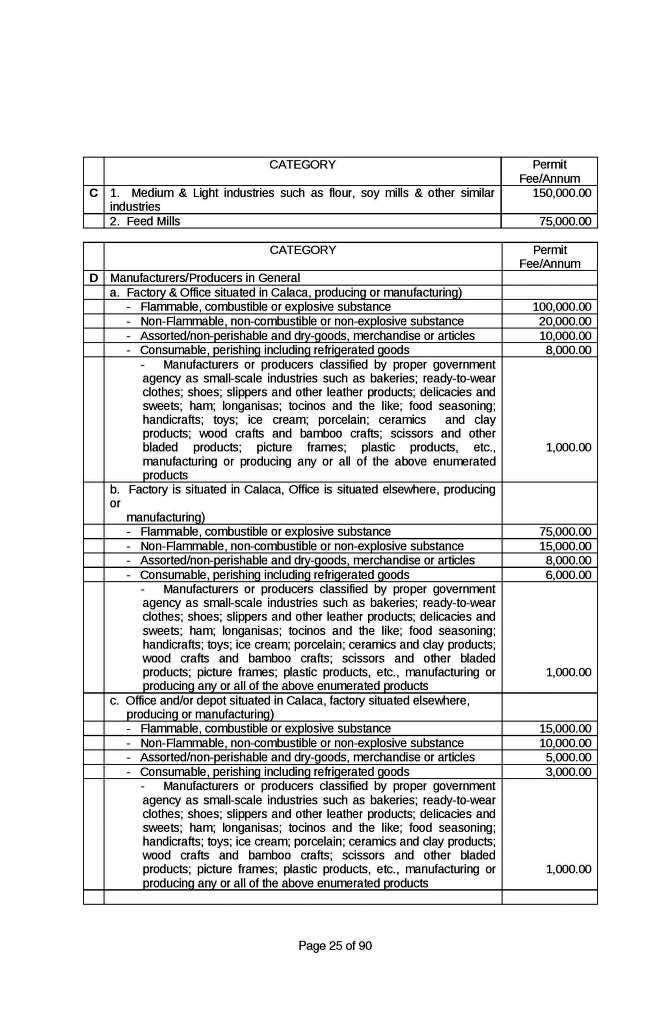 ordinance-13-250 revenue-code-2013 Page 25