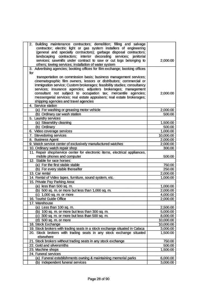 ordinance-13-250 revenue-code-2013 Page 28